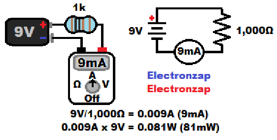 Measuring current with a meter circuit illustration and schematic diagram by electronzap