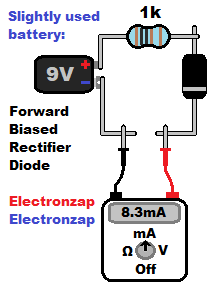 Forward biased rectifier diode current with 9V battery and 1000 ohm series protective resistor while multimeter measured illustrated by electronzap