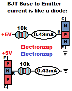 NPN and PNP Bipolar Junction Transistor BJT base current examples diagram by electronzap