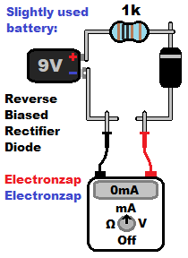 Reverse biased rectifier diode current with 9V battery and 1000 ohm series protective resistor while multimeter measured illustrated by electronzap