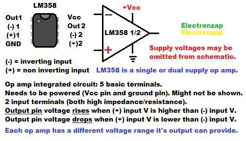 Op amp basic properties explained using LM358 diagram by electronzap