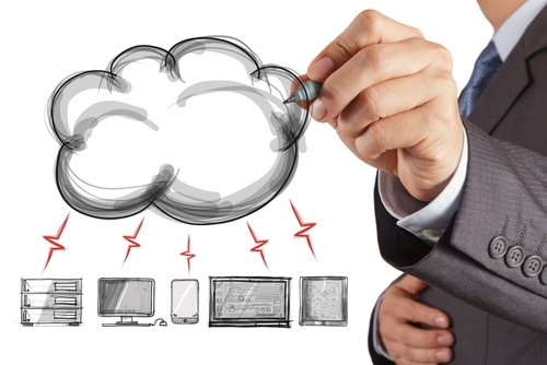 Cloud, Electronic & Paperless Document Storage