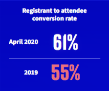 ON24 Attendee to registrant-COVID-19 April 2020-cropped