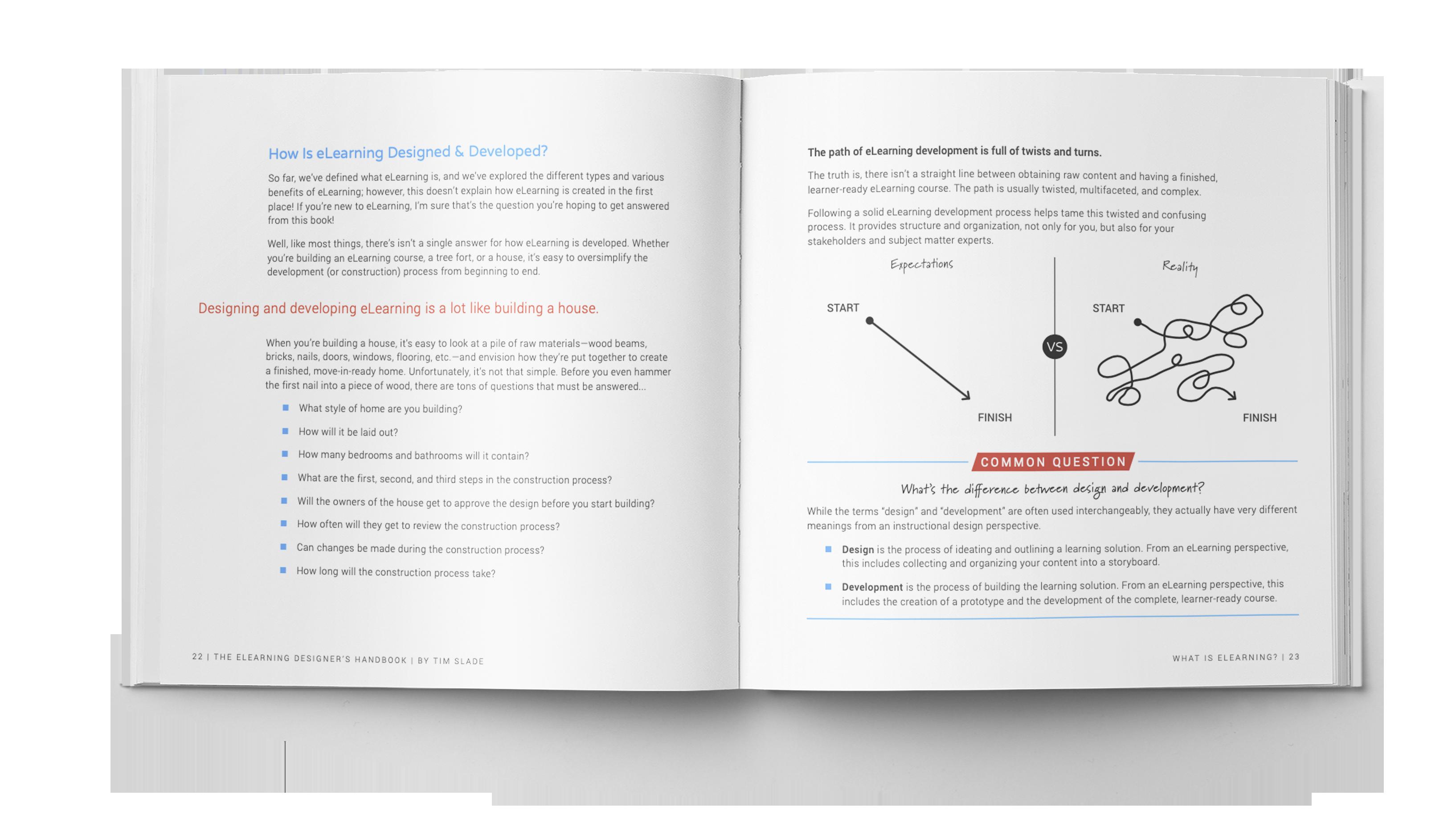 The eLearning Designer's Handbook by Tim Slade   What is eLearning?   Freelance eLearning Designer   The eLearning Designer's Academy