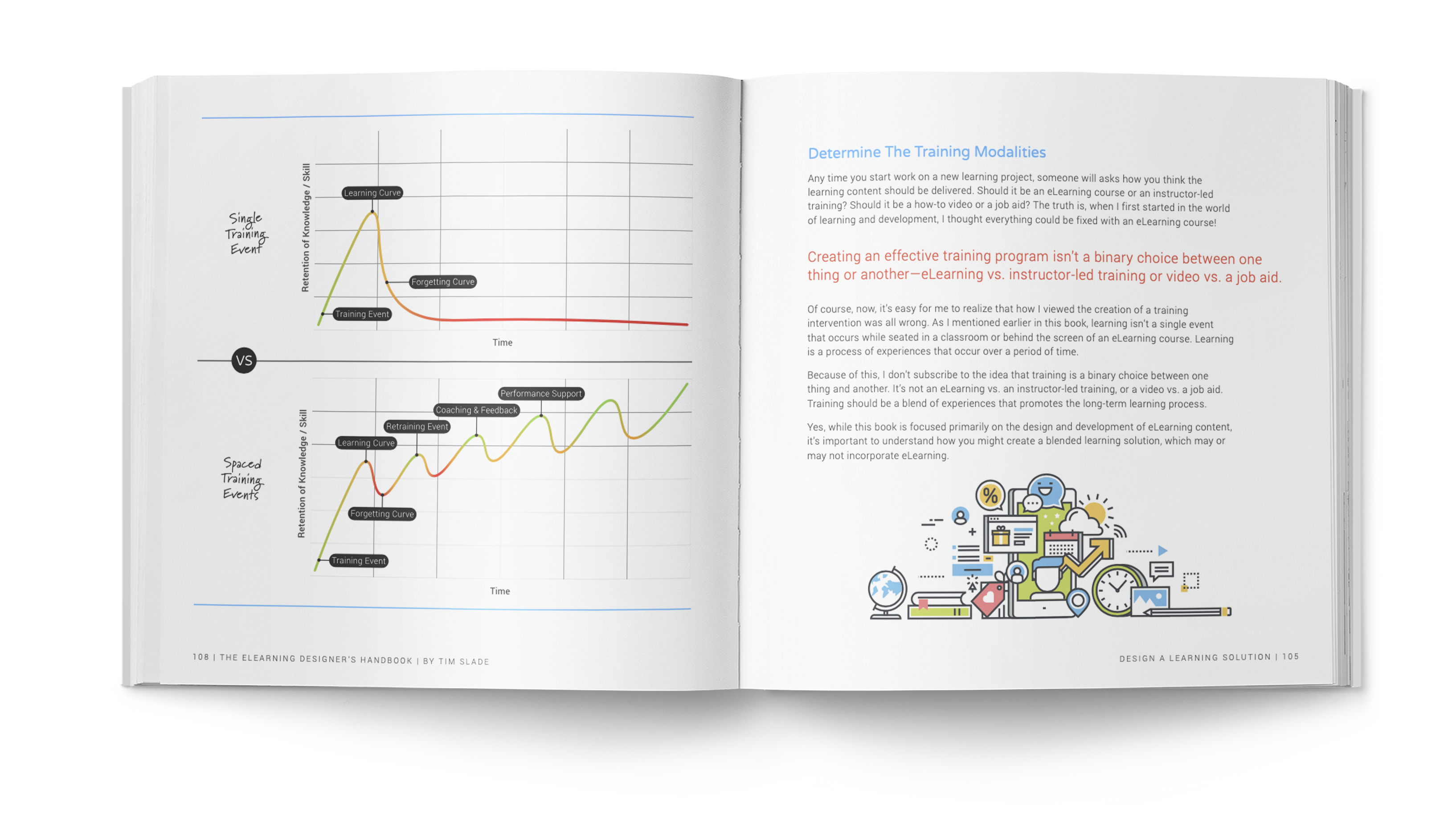 The eLearning Designer's Handbook by Tim Slade   Design a Learning Solution   Freelance eLearning Designer   The eLearning Designer's Academy