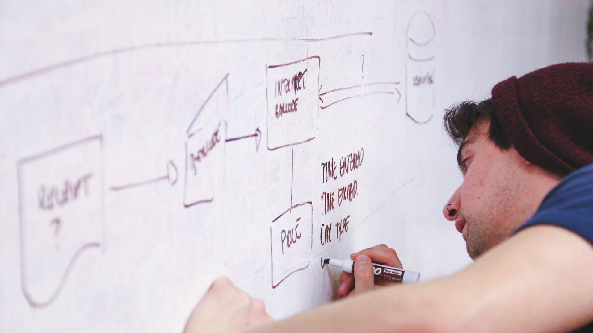 How to Design Better eLearning Navigation Tutorials