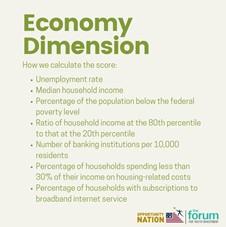 Economy metrics of index