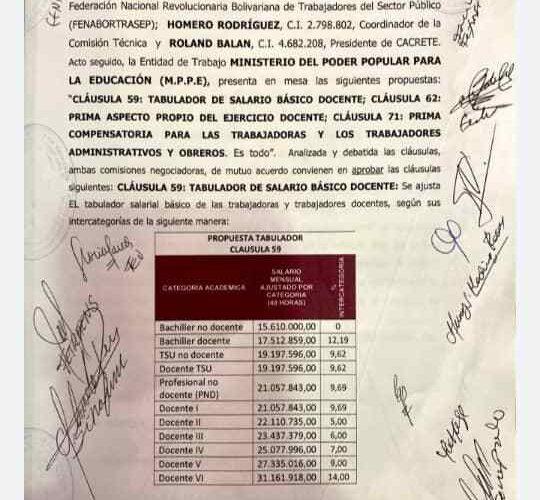9 federaciones firmaron acuerdo de aumento con MinEducación