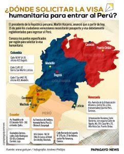 Info Consulados Perú otros países