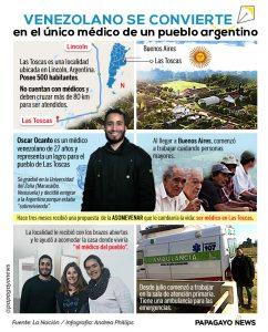 Info Medico Argentina