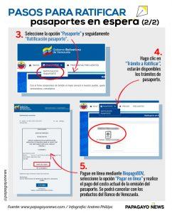 Info Ratificación pasaporte1