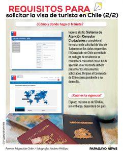 Info Visa Turista Chile1