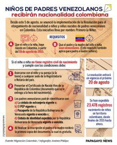 Info Nacionalidad niños