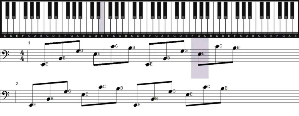 keyboard plays song with notation that adds note letters