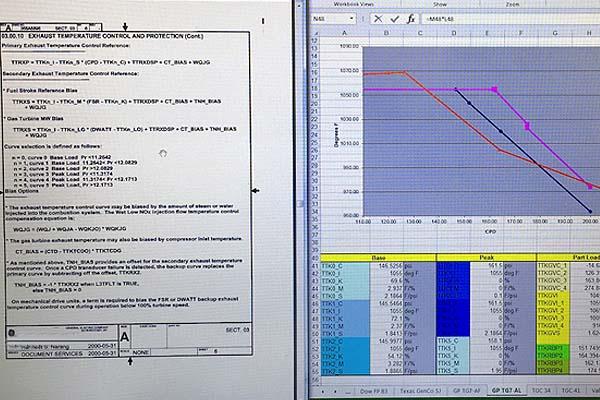 Fr5P Gas Turbine MkVIe Controls Review
