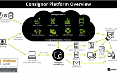 New Partnership with Consignor