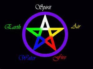 pentagram elements