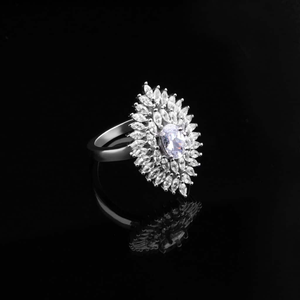Best Camera for Jewellery Photography