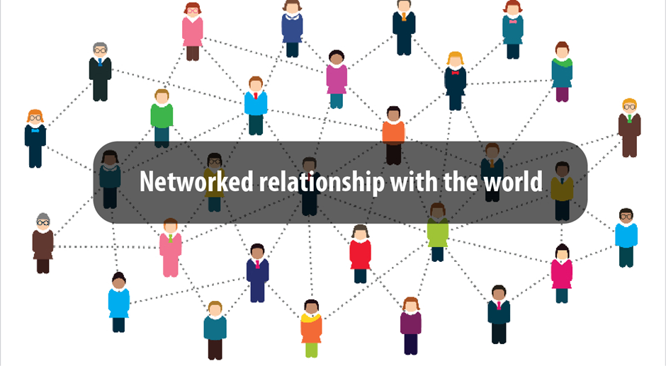 Networked relationship with the world
