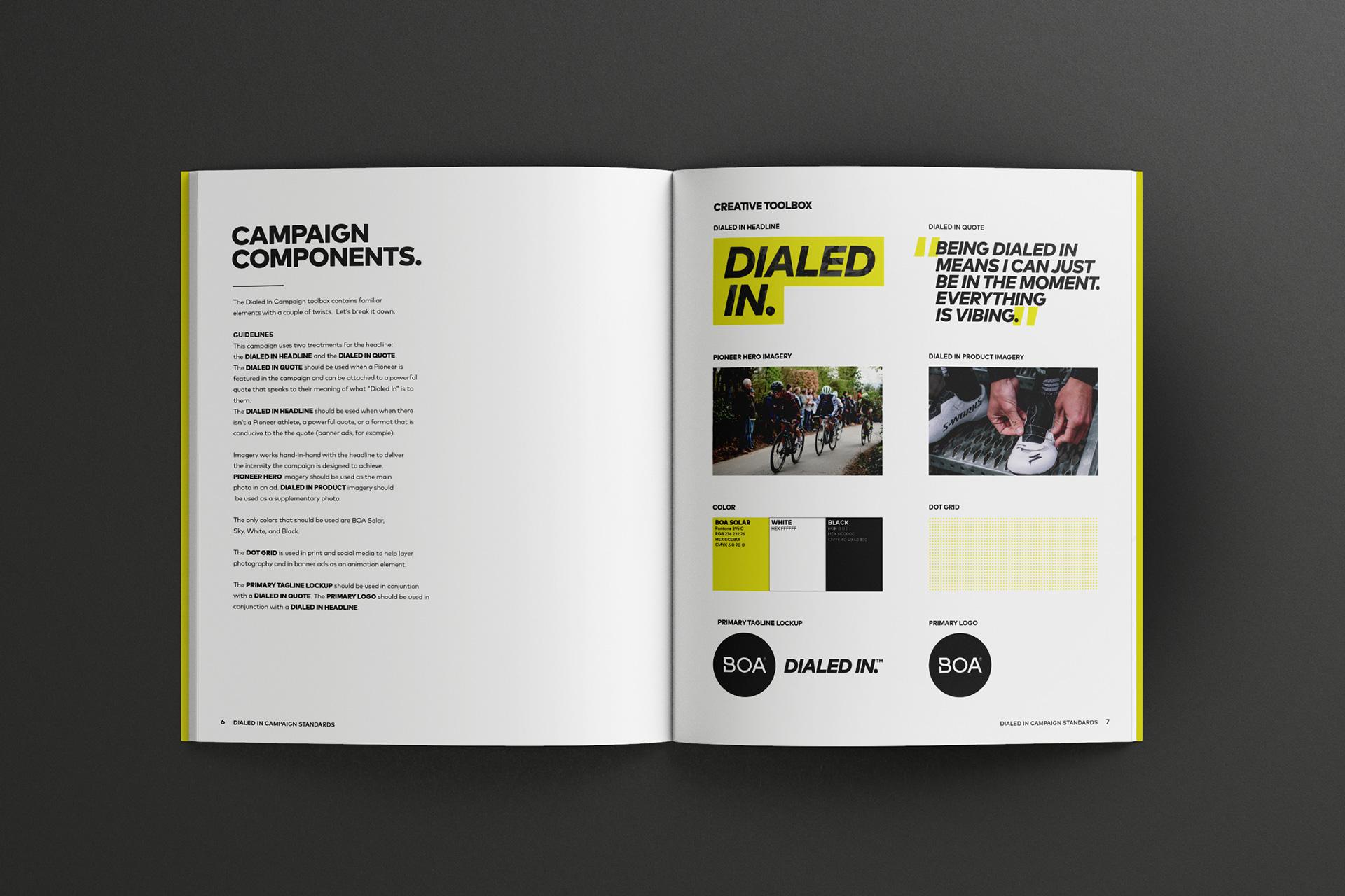 MikeSpencerDesign-DialedInCampaign-StandardsComponents-1920×1280-1