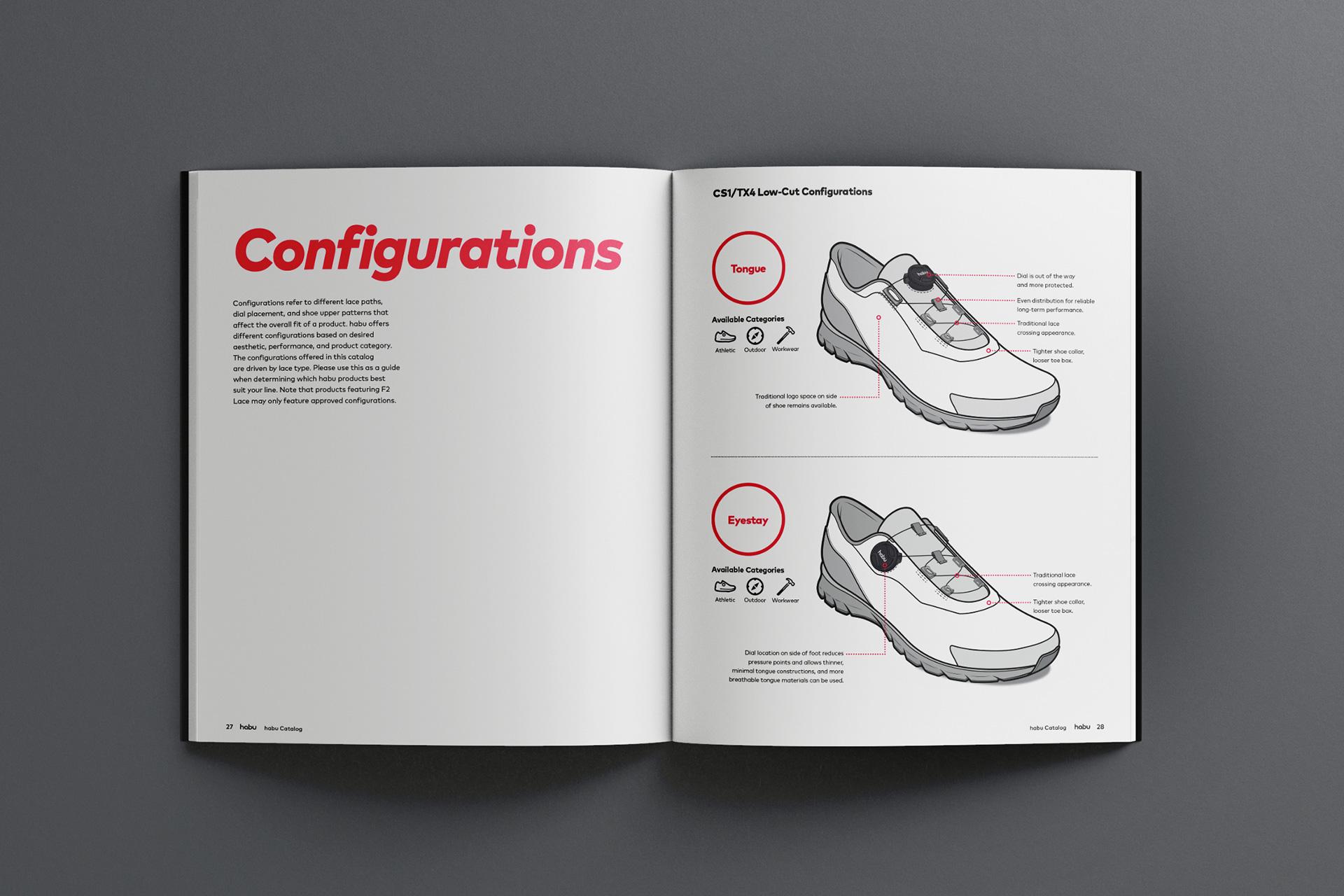 MikeSpencerDesign-HabuFitSystem-CatalogConfigurations-1920×1280-1