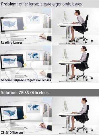 Village Optician ZEISS OfficeLens