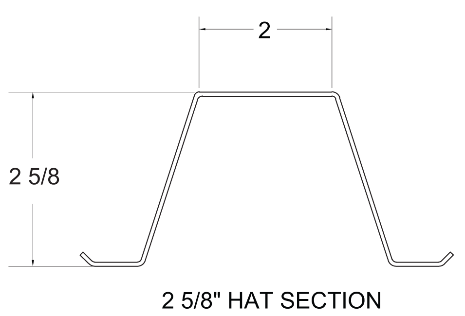 Hat SEction 3
