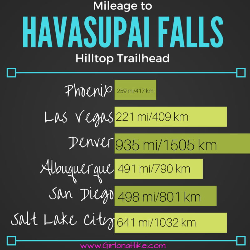 How to Get a Havasupai Permit in 2019