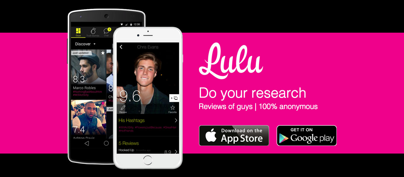 Is Your Lulu Game Strong?