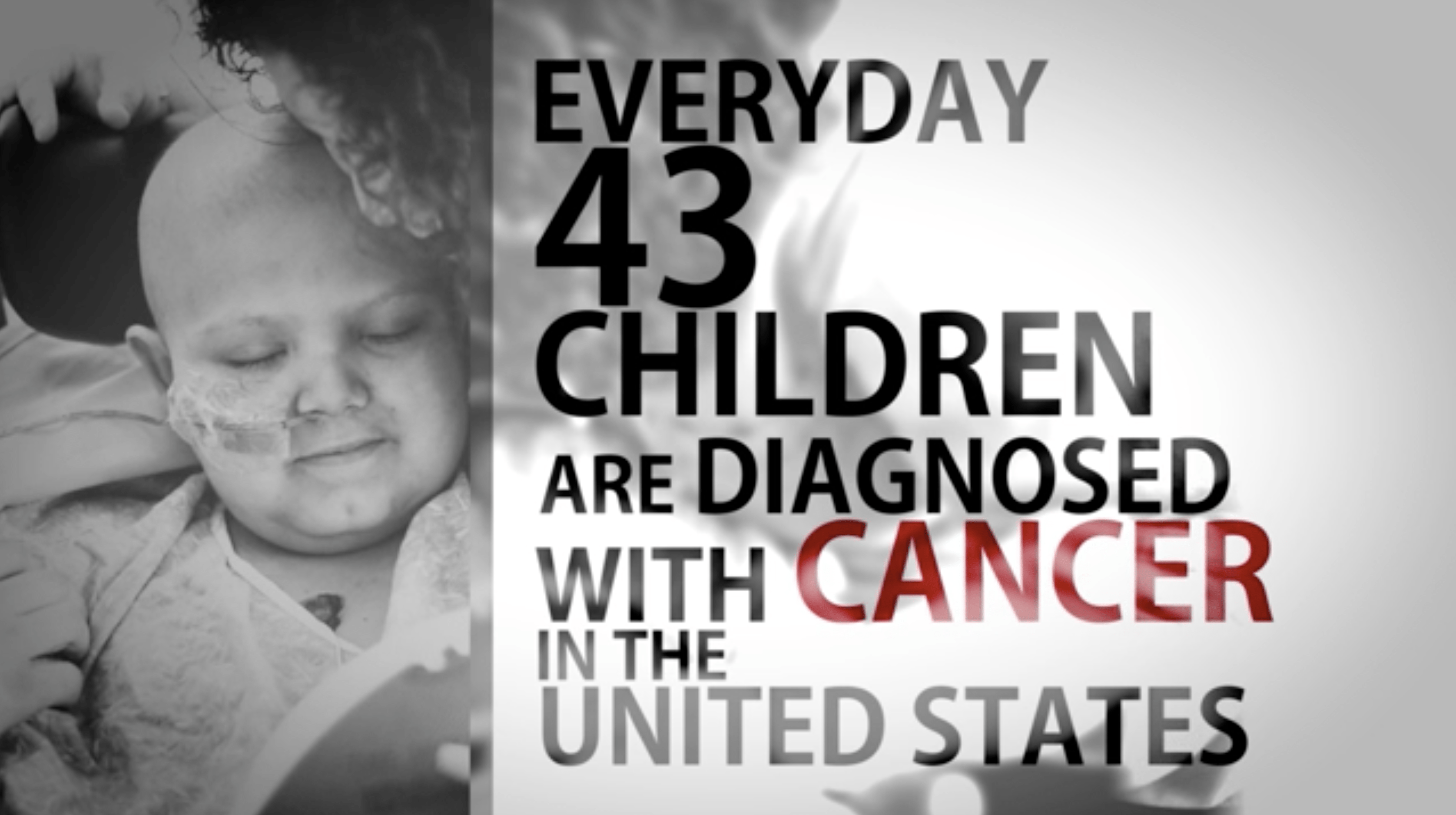Powerhouse Charities Join Forces for Childhood Cancer Awareness Month