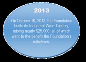 The H.O.P.E Foundation