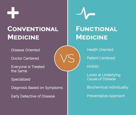 functinal-medicine-480w