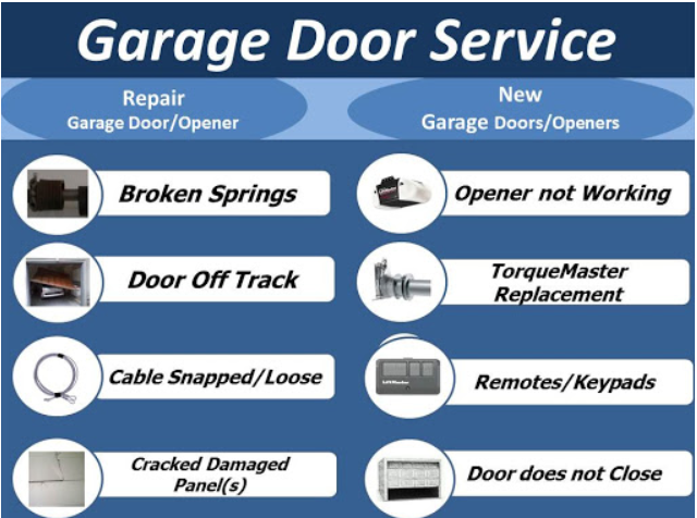 Holt's Reliable Garage Door Repair Services