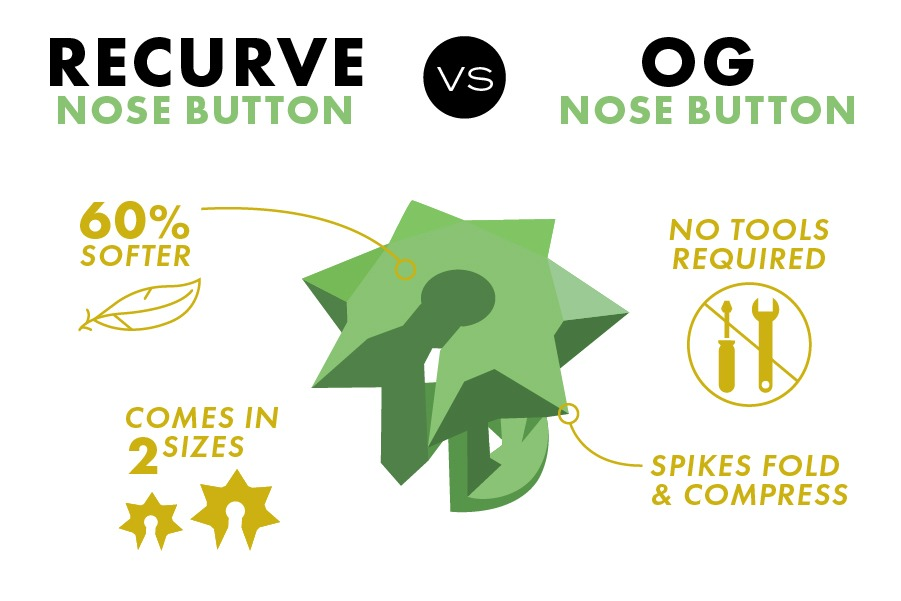 Josh Bowmar Original Nose Button vs. Recurve Nose Button Comparison