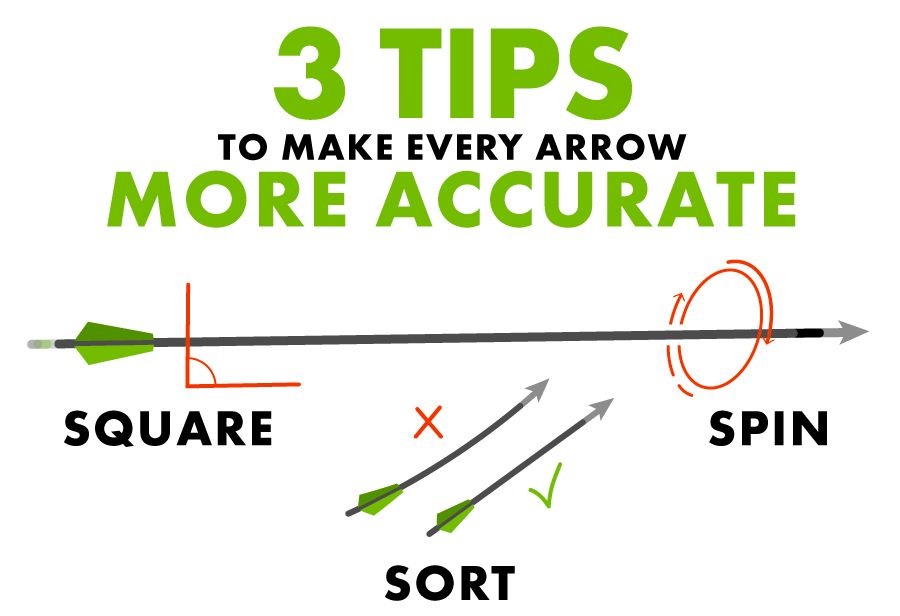 Josh Bowmar of Bowmar Archery's 3 Tips to Make Every Arrow More Accurate