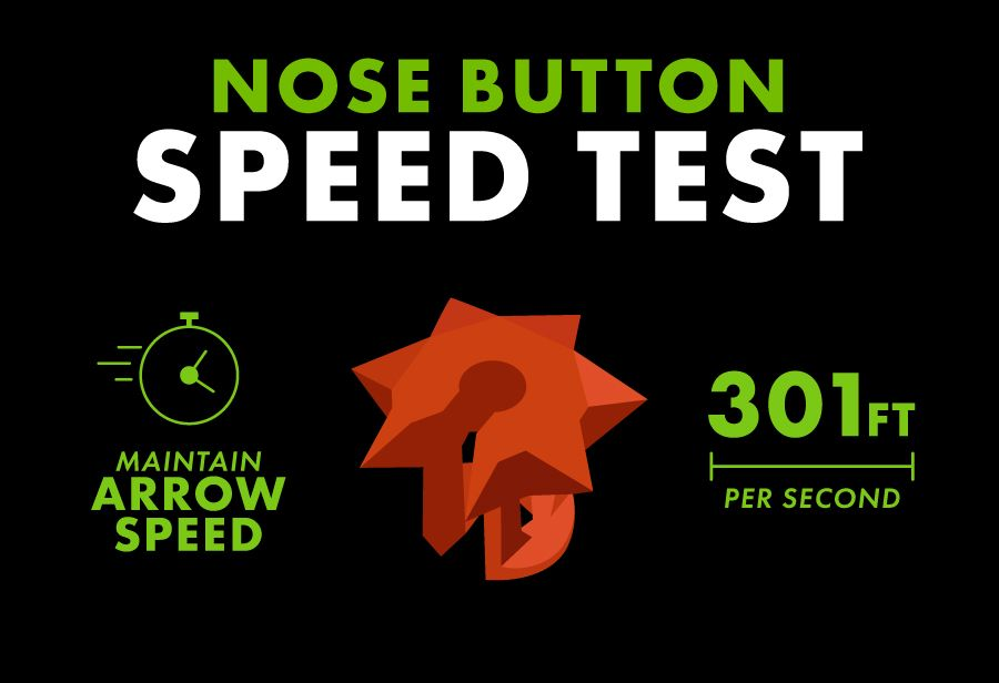Bowmar Archery's Josh Bowmar Performs Nose Button Speed Test