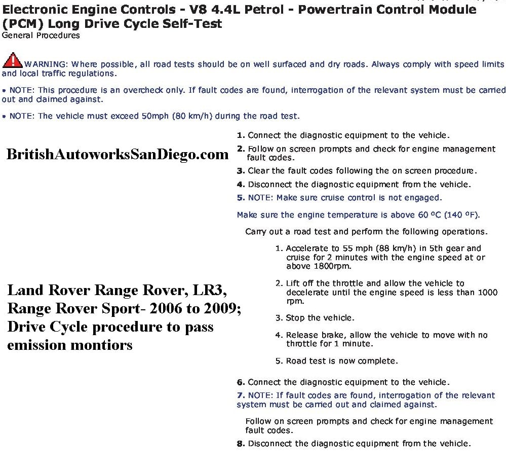 Land Rover Range Rover Drive Cycle