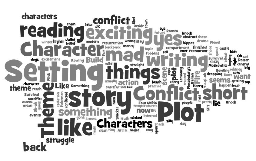 Five Things word cloud
