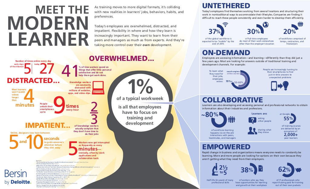 story-based-meet-the-modern-learner