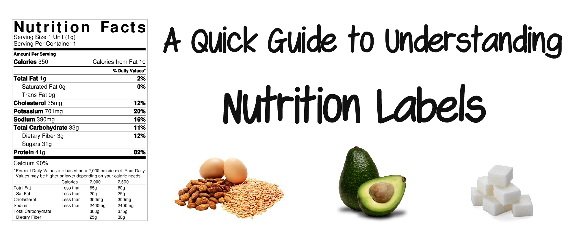 understanding nutrition facts, how to understand nutrition fact labels