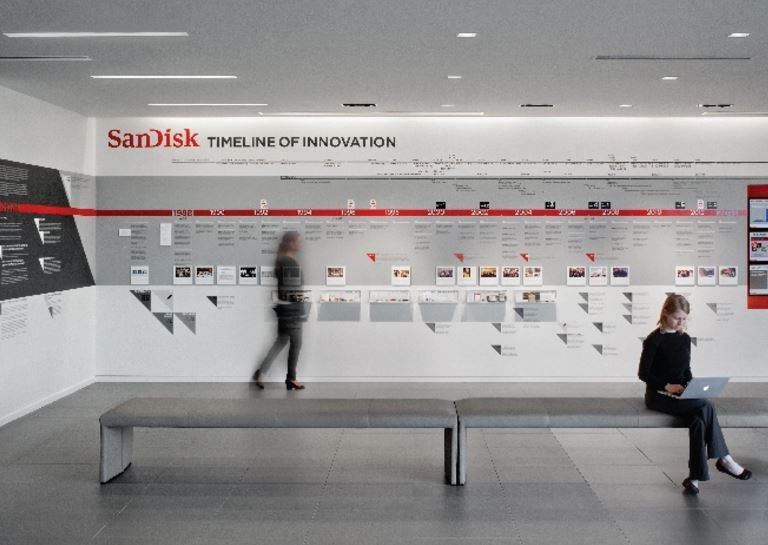 1 TB of SD card storage can now fit in your device, thanks to SanDisk