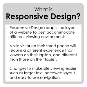 what-is-reponsive-design