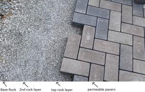 paver layers