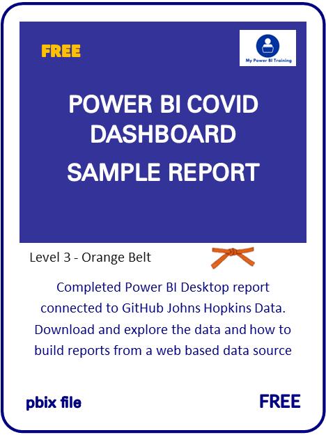 Power BI Covid Dashboard