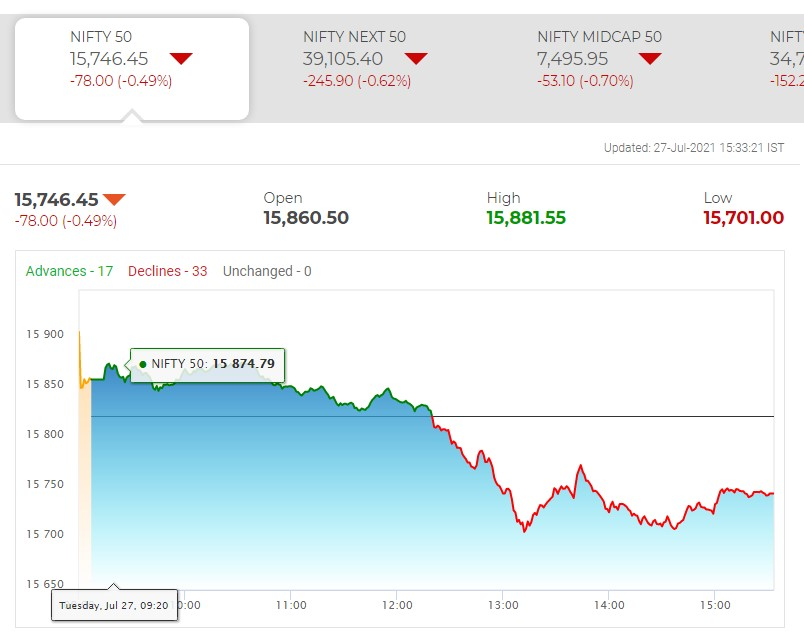 nifty 50 indian stock market index