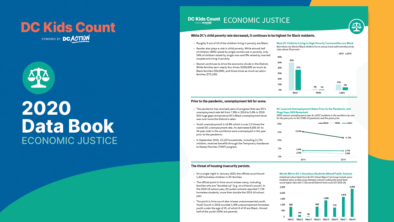 dc-kids-count-2020-data-book-economic-justice-graphic