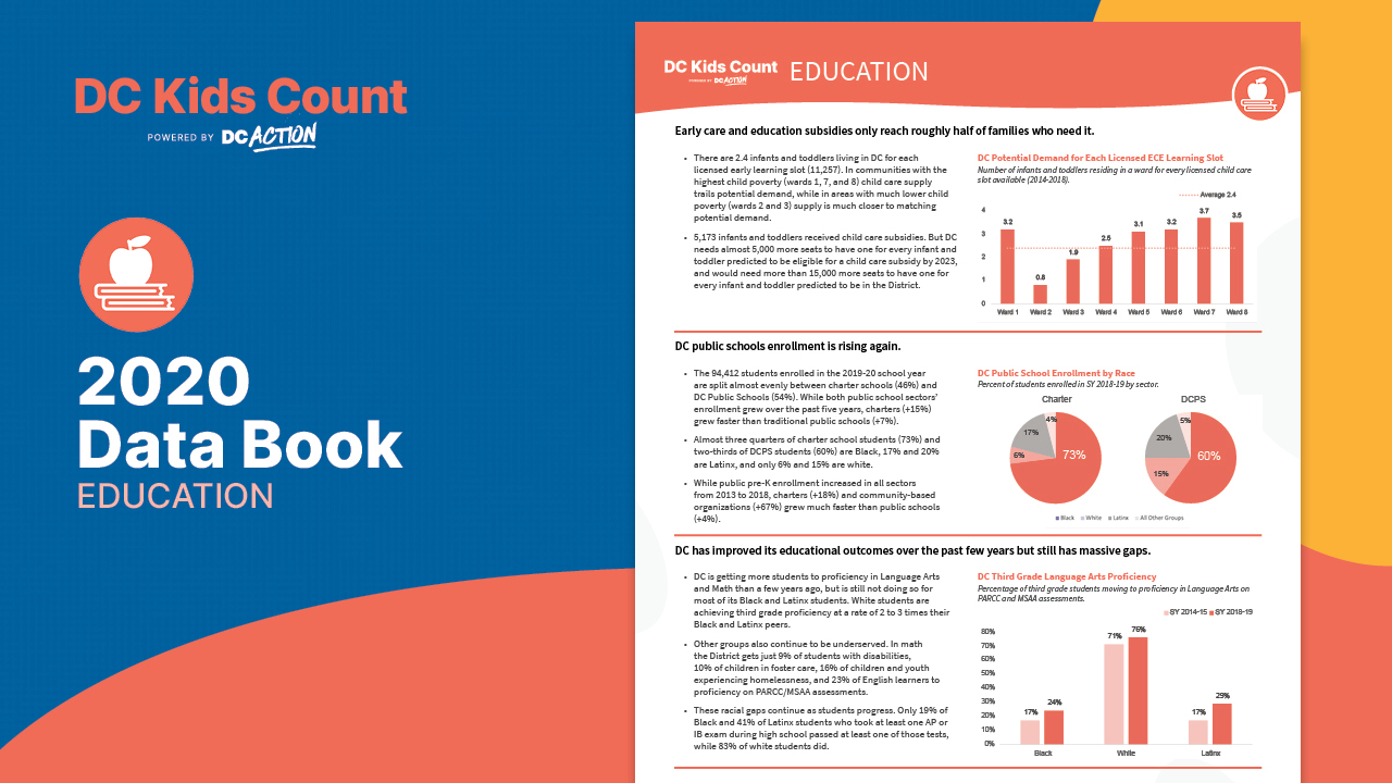 dc-kids-count-2020-data-book-education-graphic