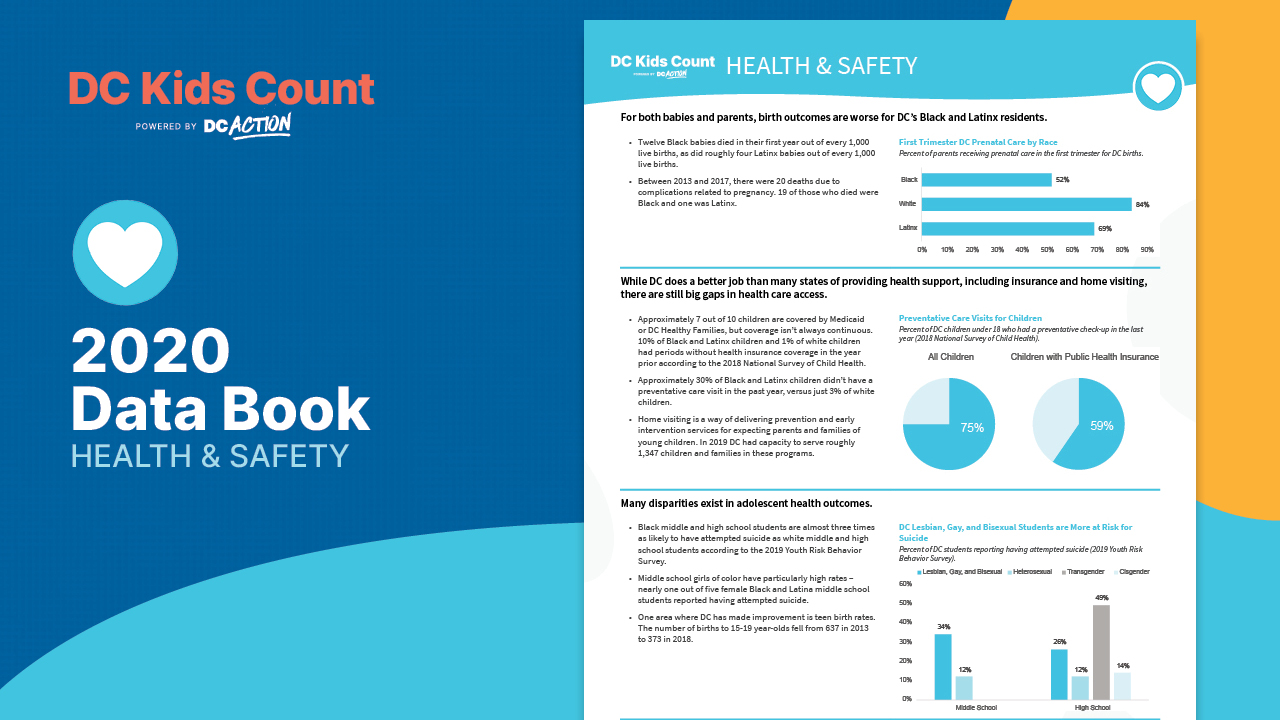 dc-kids-count-2020-data-book-health-safety-graphic
