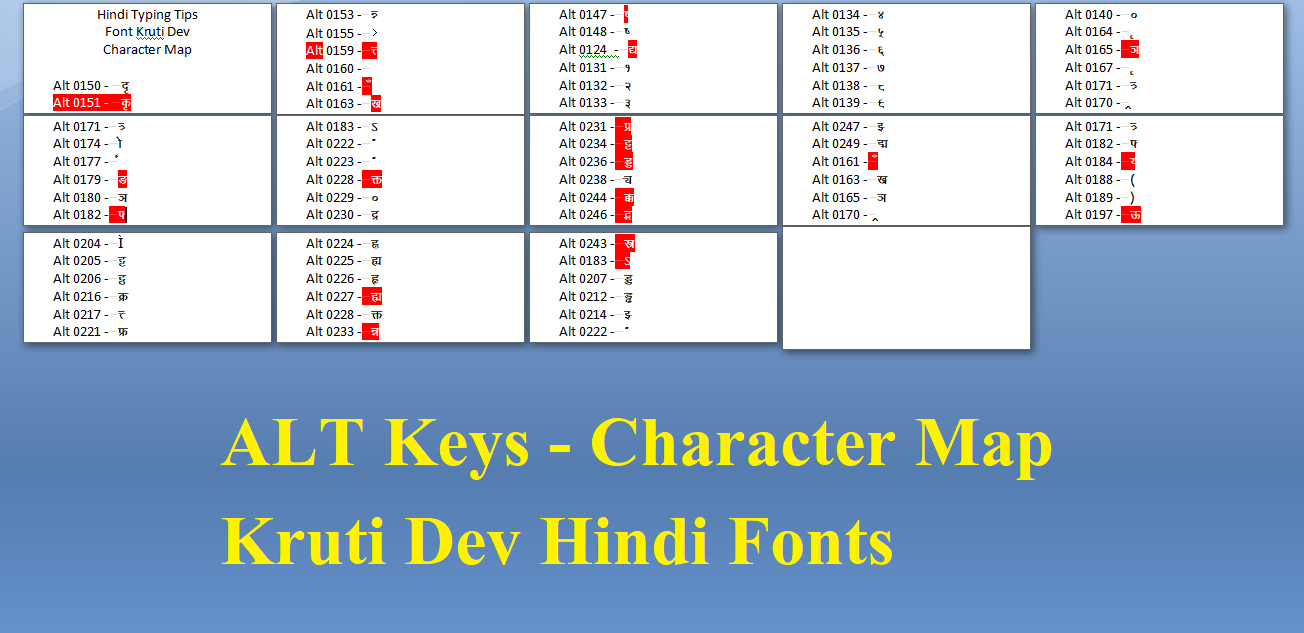 Kruti Dev Hindi Font Character Map UPPCL Office Assistant Typing Test