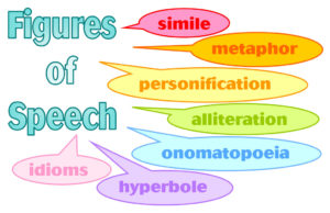 36 Figures of Speech Types Simile Metaphor Etc With Examples